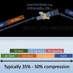 Broadband / MPLS / BGP / eSIM